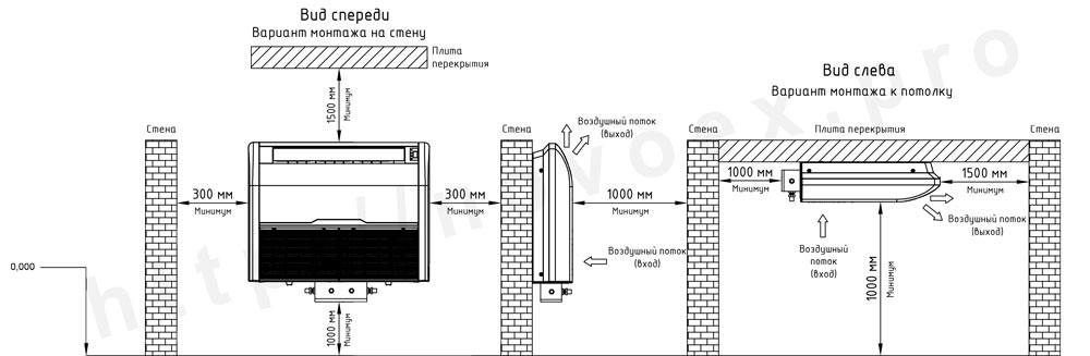 Установочные размеры универсального кондиционера во взрывозащищенном исполнении NovoEx novocs.ru