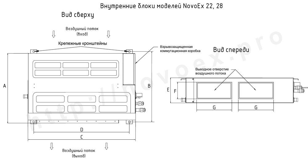 Габаритные размеры канального кондиционера NovoEx 22, 28 во взрывозащищенном исполнении NovoEx novocs.ru
