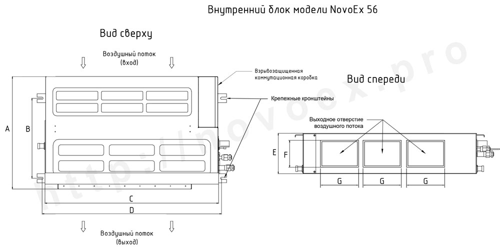 Габаритные размеры канального кондиционера во взрывозащищенном исполнении NovoEx novocs.ru