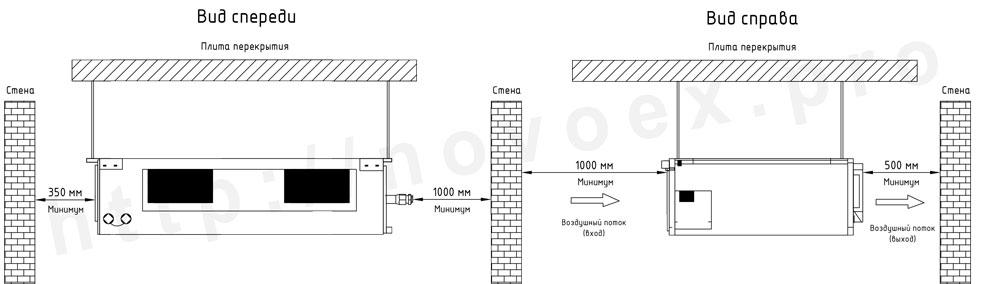 Установочные размеры внутренних блоков канального кондиционера во взрывозащищенном исполнении NovoEx novocs.ru