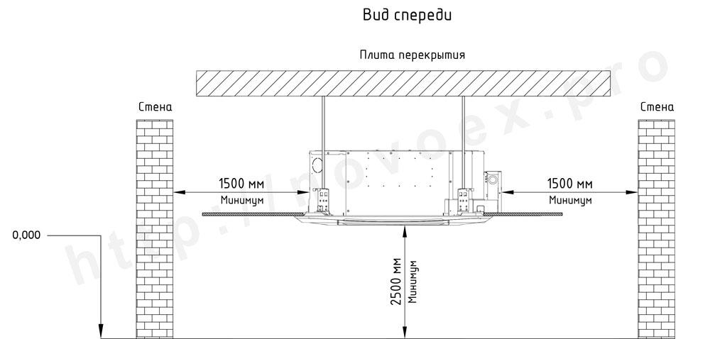 Установочные размеры кассетного кондиционера во взрывозащищенном исполнении NovoEx novocs.ru