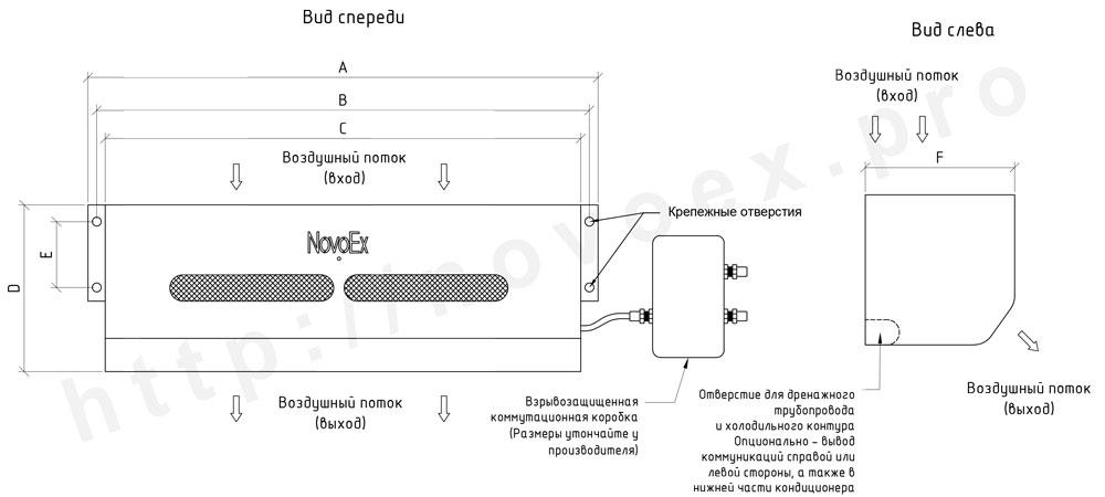 Габаритные размеры настенного кондиционера NovoEx во взрывозащищенном исполнении novocs.ru